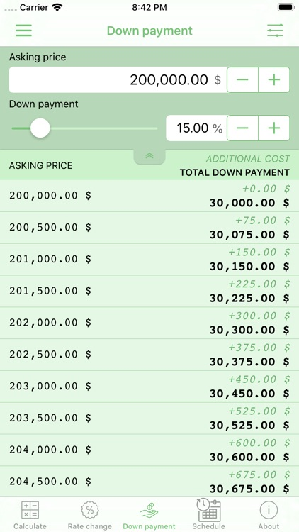 Home Mortgage Calculator screenshot-6