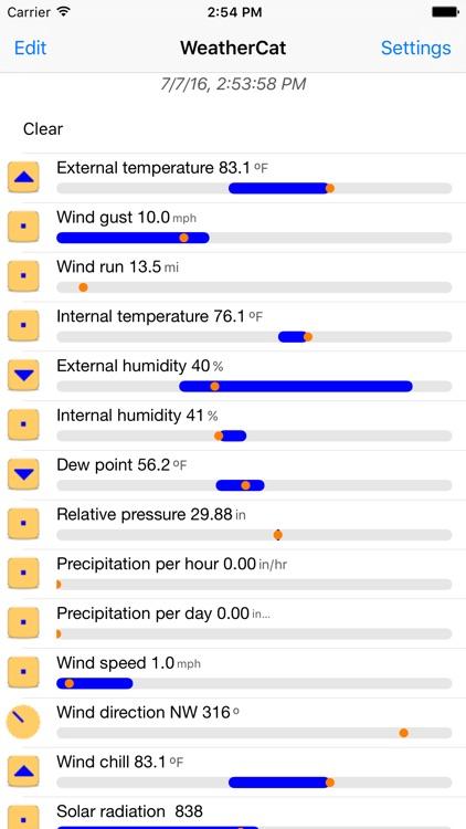 WeatherCat