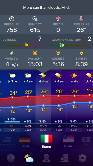 WEATHER NOW ° - 天気 ScreenShot4