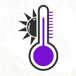 Temperature Units Converter