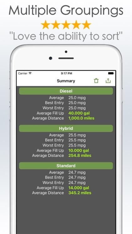 Gas Mileage Calculator and Log