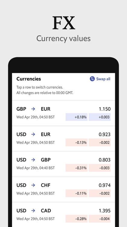 Economist Espresso screenshot-5