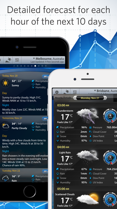 Screenshot for Weather Mate - Live Radar Maps in Australia App Store