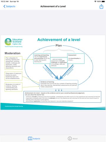 Scotland Curriculum CfE - náhled
