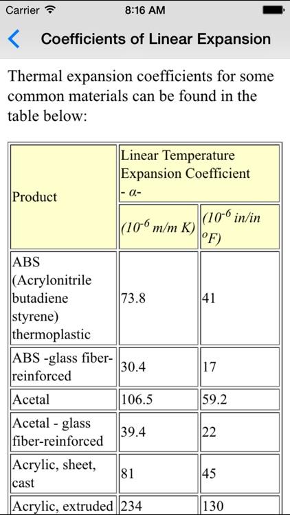 Thermodynamics Basics screenshot-3