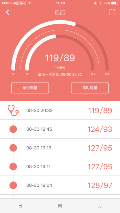 Wearfit by zepeng chen (iOS, United States) - SearchMan App Data