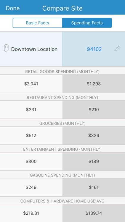 ArcGIS Business Analyst screenshot-5