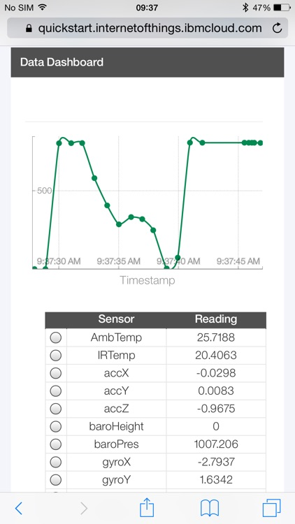 TI SimpleLink™ Starter screenshot-3