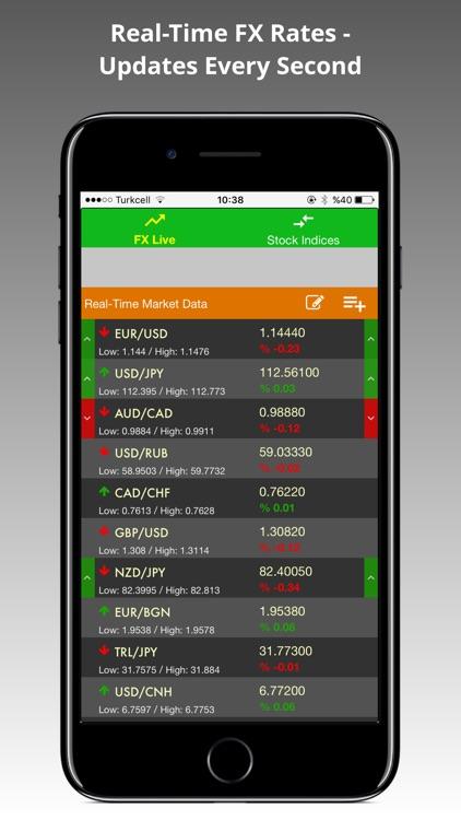 Live Fx Rates By Tufan Vatandost