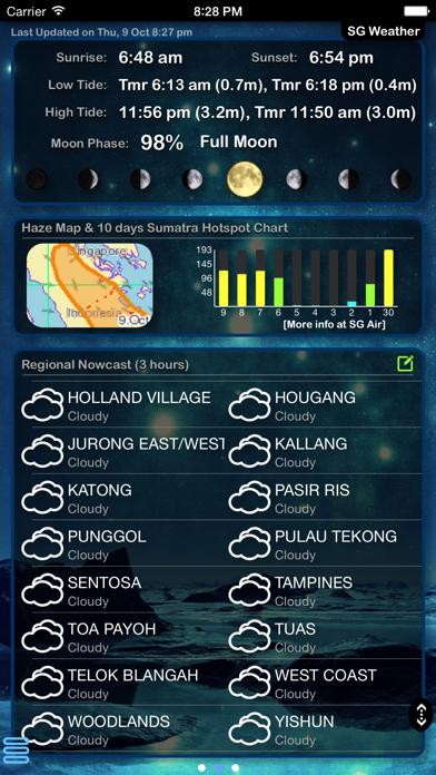 SG Weatherのおすすめ画像5
