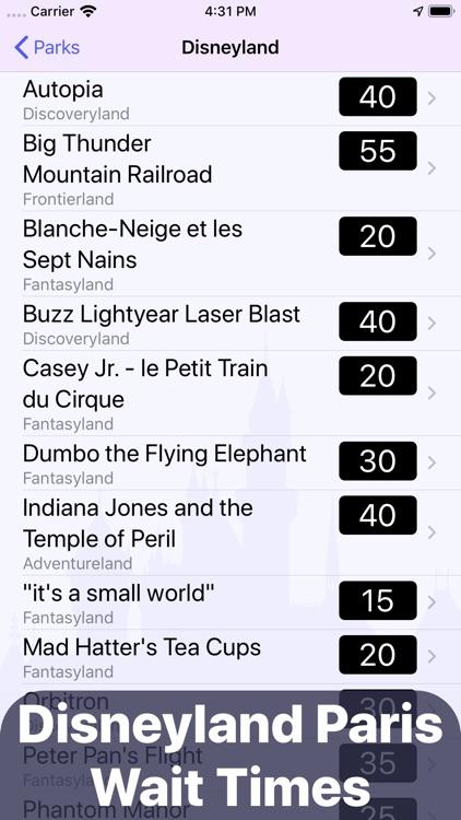 Wait Times: Disneyland Paris