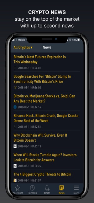 price alerts for cryptocurrency