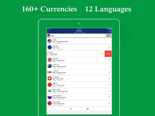 DayRate Pro - Currency Convert Screenshot