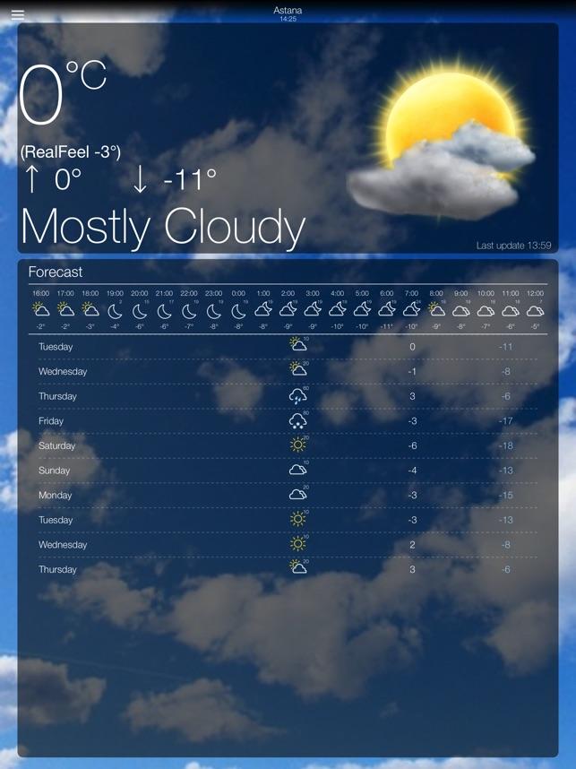 Thời tiết +.