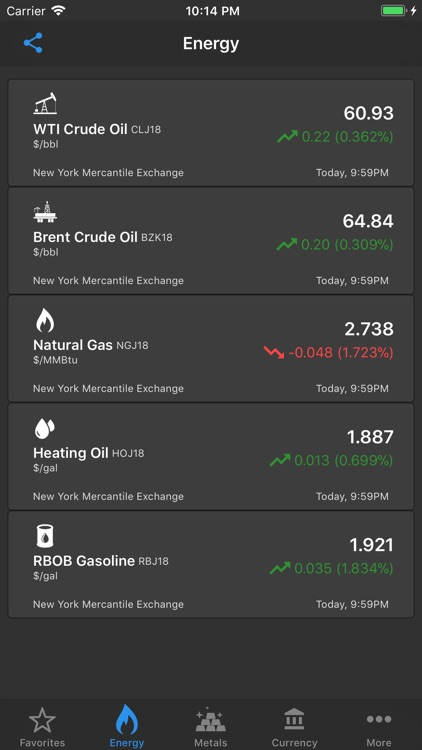 Commodity Prices Live screenshot-4
