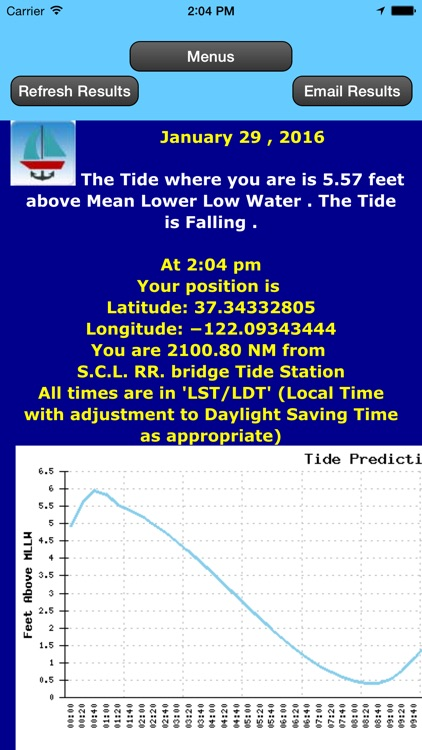 Gulf Tides - Date and Location