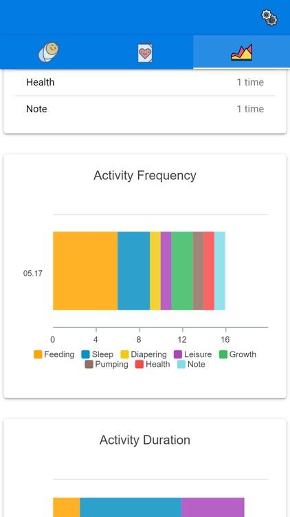 Baby Feeding Tracker and Log screenshot-6