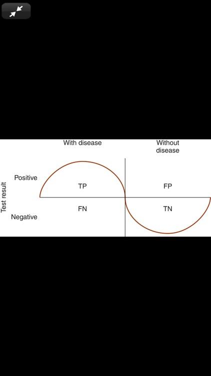Symptom to Diagnosis 4/E screenshot-7