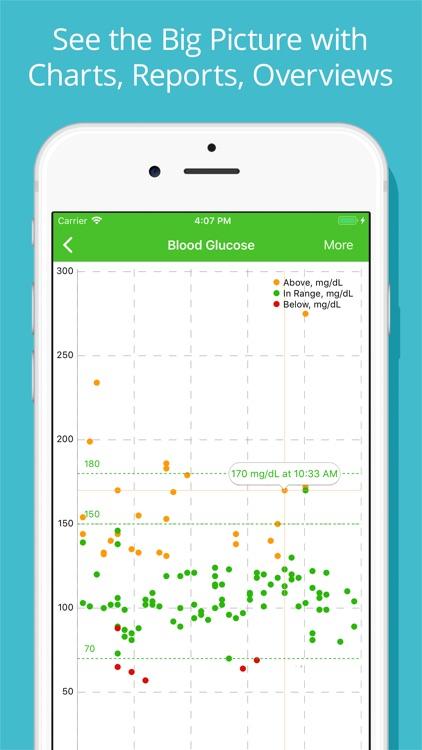 Diabetes Tracker by MyNetDiary screenshot-8
