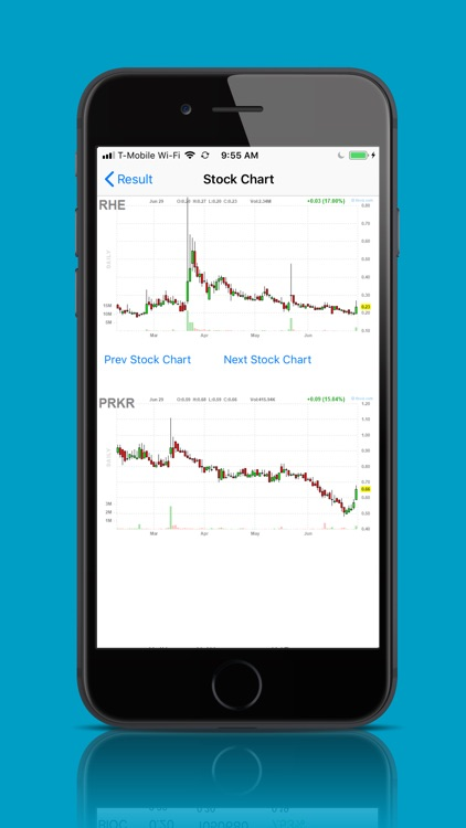 Penny Stocks List - Intraday screenshot-3