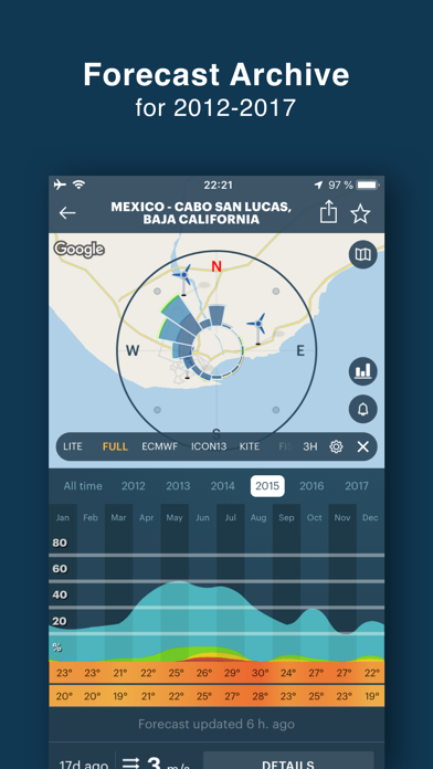WINDY PRO: wind forecast app Screenshots