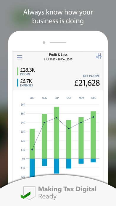 QuickBooks Accounting by Intuit Inc  (iOS, United Kingdom