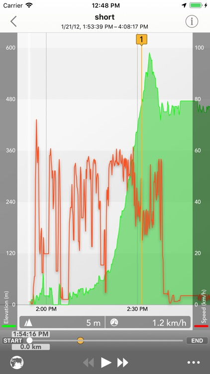 Ryotei - GPS Tracker