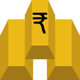 Gold Silver Price India Live