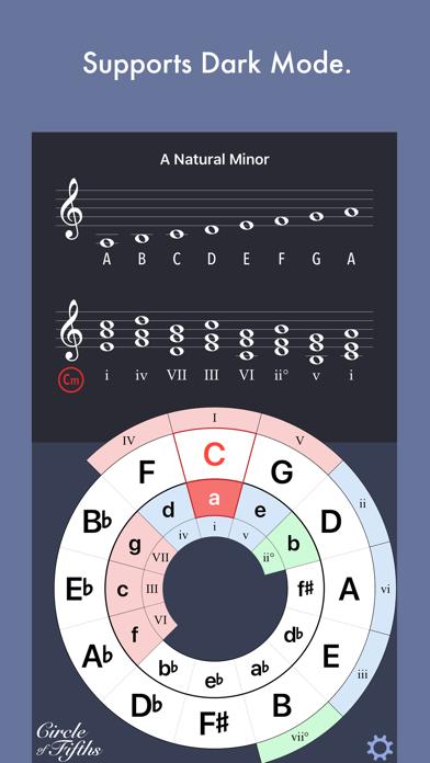Circle of Fifths, Opus 1のおすすめ画像3