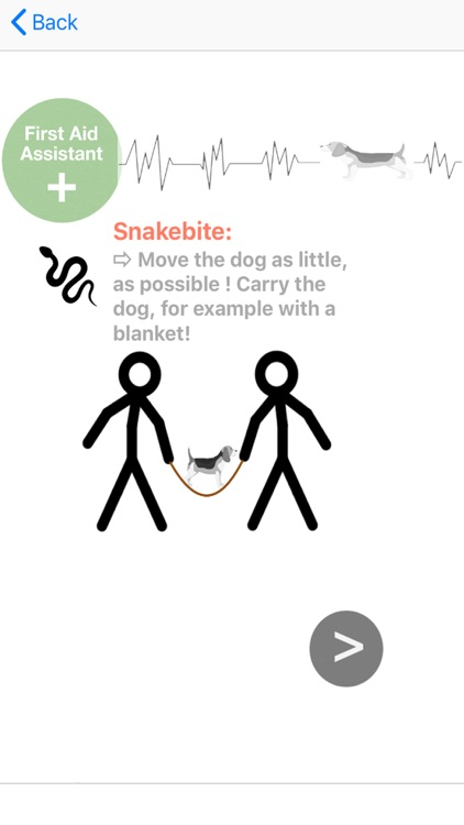 first aid for dogs K9 screenshot-6