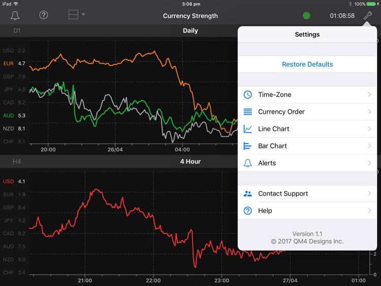 Forex Strength Meter for iPad screenshot-5