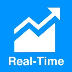 Stock Screener-Alert & Advisor