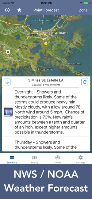 National Weather Forecast Data On The App Store