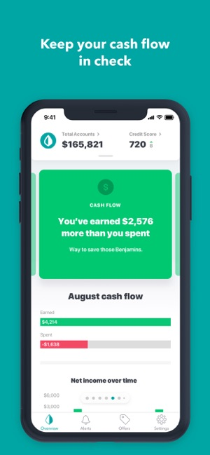 494b74d36dc5 Mint  Personal Finance   Money on the App Store