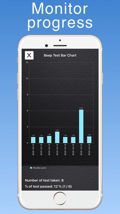 ADF Aptitude Test 2019 - App - iOS me