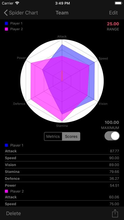 Spider Chart Pro
