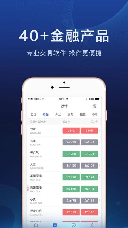 富通黄金投资-贵金属外汇投资平台 screenshot-4