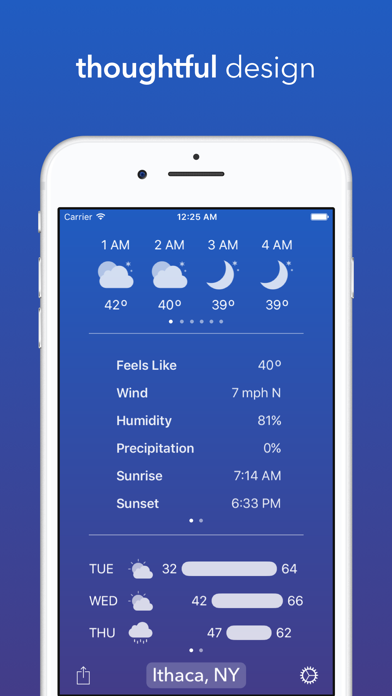 Brella - Personal Weatherのおすすめ画像2
