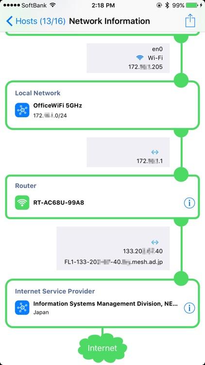NetAdmin - Network Scanner screenshot-3