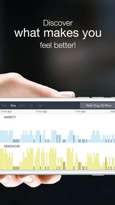 Symple Symptom TrackerScreenshot of 5