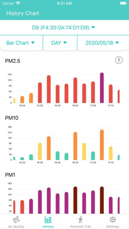 ADDWII Air Quality Monitor