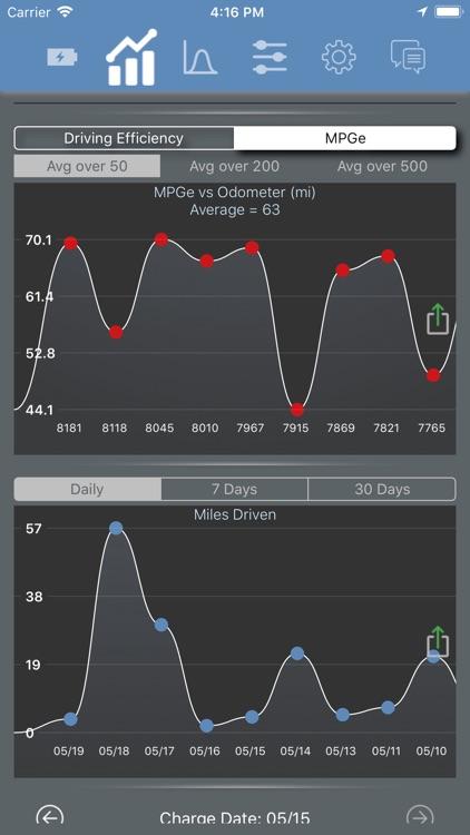 Stats: For Tesla Model S/X/3 screenshot-3
