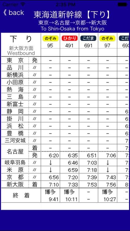 時刻 新幹線 大阪 表 発 新 新大阪駅|時刻表:JRおでかけネット