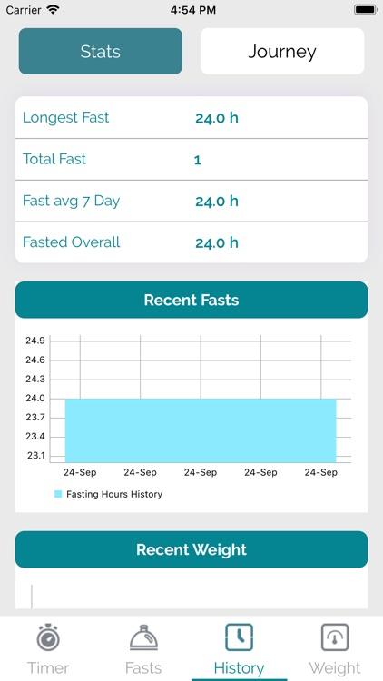 Fasting Time - Tracker screenshot-3