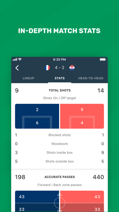Screenshot for FotMob Live Soccer Scores in United States App Store