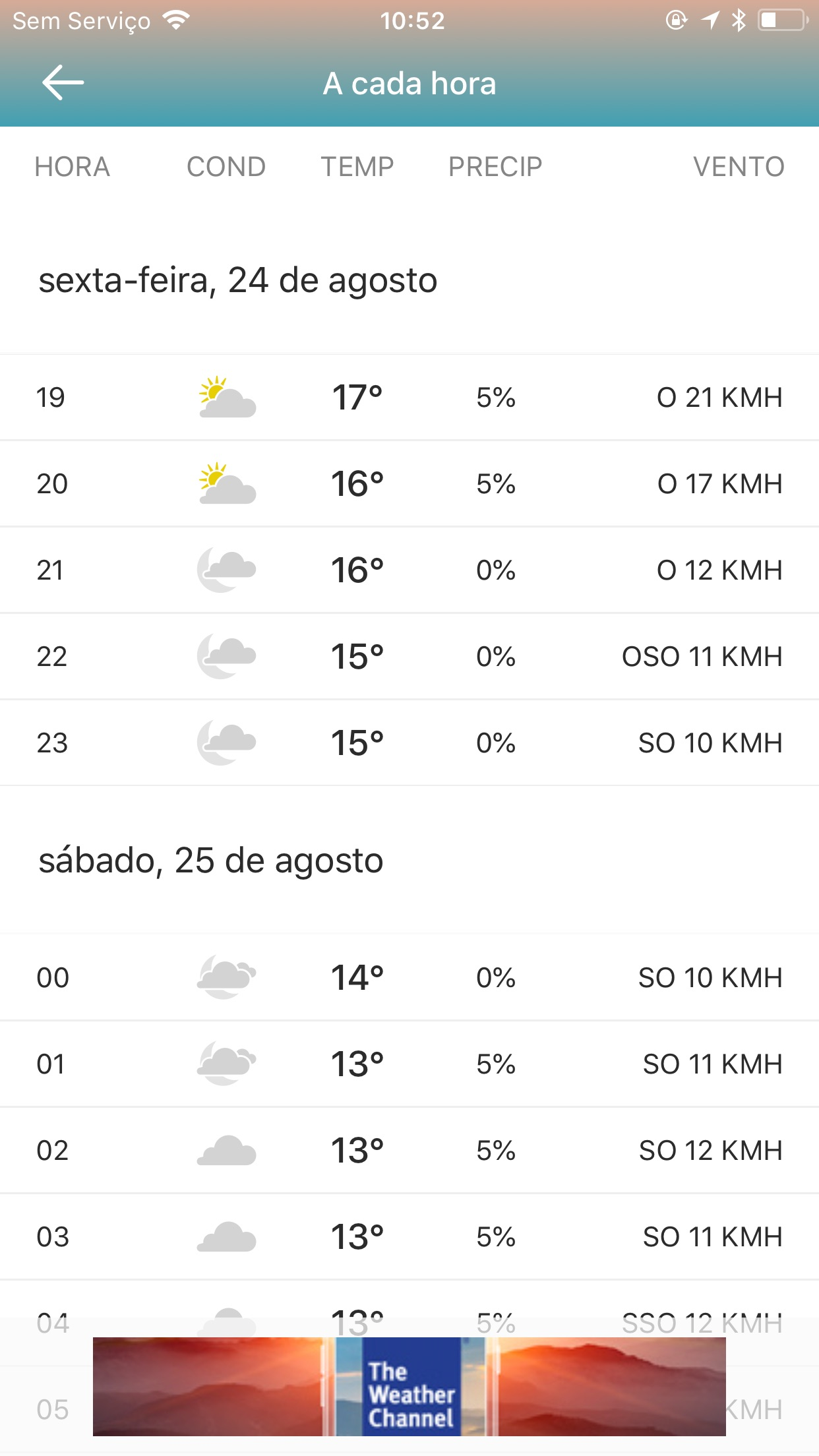 Screenshot do app The Weather Channel: previsões