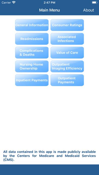 点击获取Medicare Hospital Compare