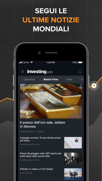 Calendario Economico Investing Italiano.Investing Com Borsa App Appstore Shopfirstweb Ita