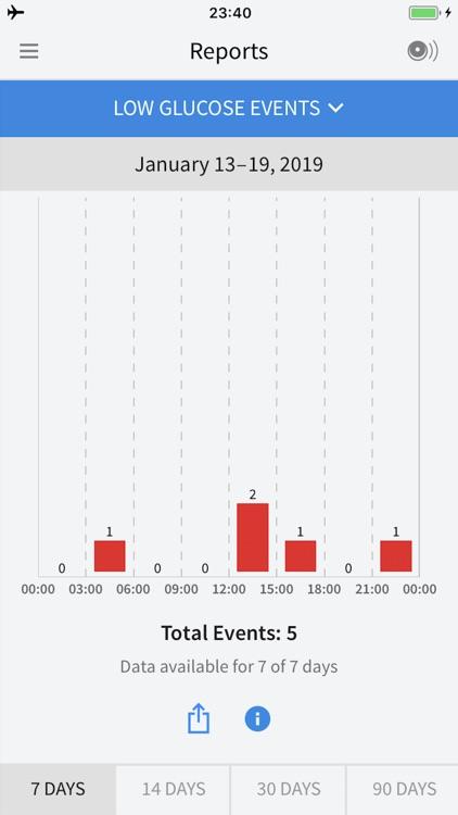 FreeStyle LibreLink – NZ screenshot-4