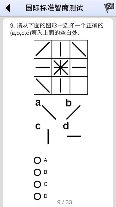 標準 Iq